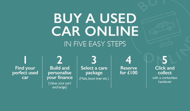 Find your perfect used car with Arbury